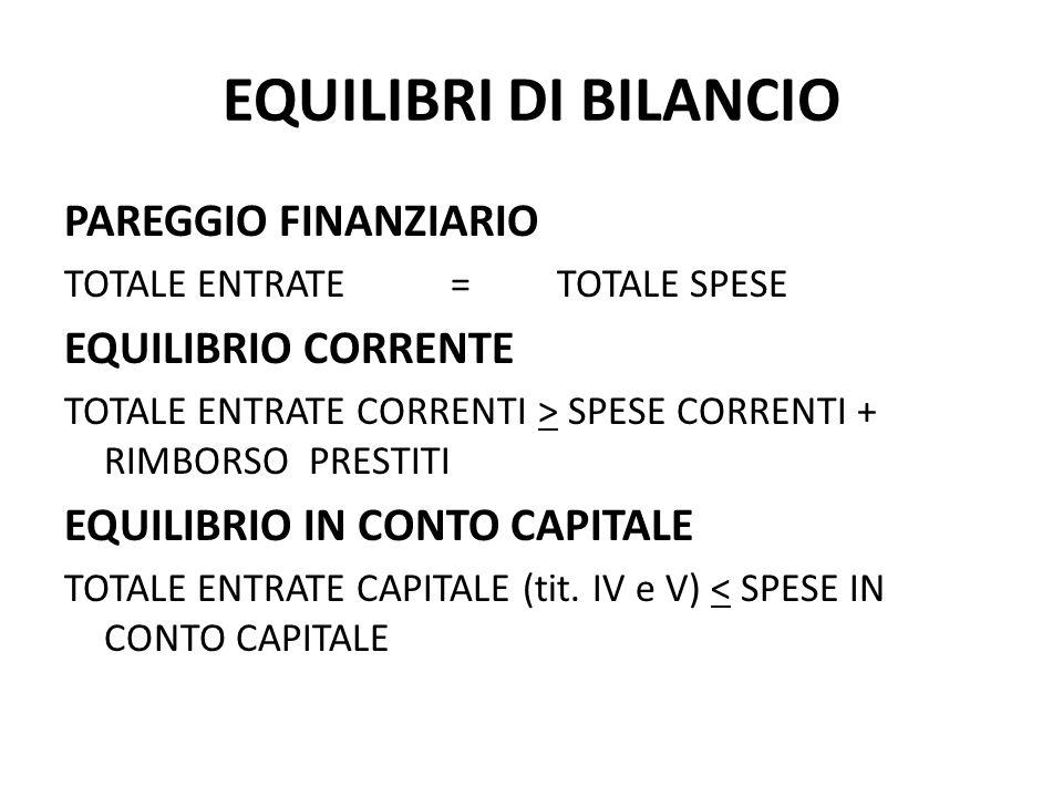 EQUILIBRI DI BILANCIO PAREGGIO FINANZIARIO TOTALE ENTRATE = TOTALE SPESE EQUILIBRIO CORRENTE TOTALE ENTRATE CORRENTI > SPESE CORRENTI + RIMBORSO PREST
