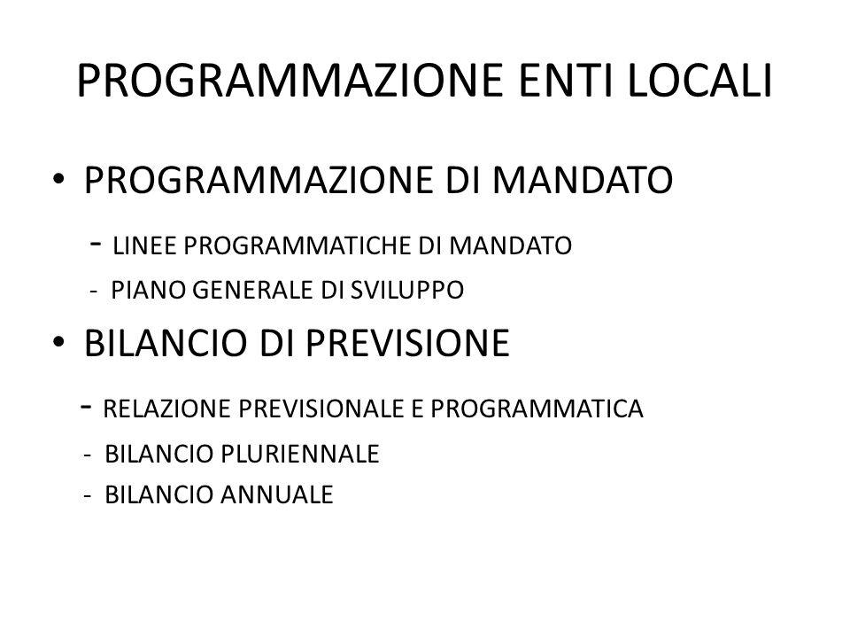 DOCUMENTI DELLA PROGRAMMAZIONE RELAZIONE PREVISIONALE E PROGRAMMATICA ( TRIENNALE) BILANCIO PLURIENNALE ( TRIENNALE) BILANCIO ANNUALE e allegati PIANO ESECUTIVO DI GESTIONE E PIANO DEGLI OBIETTIVI ( ART.