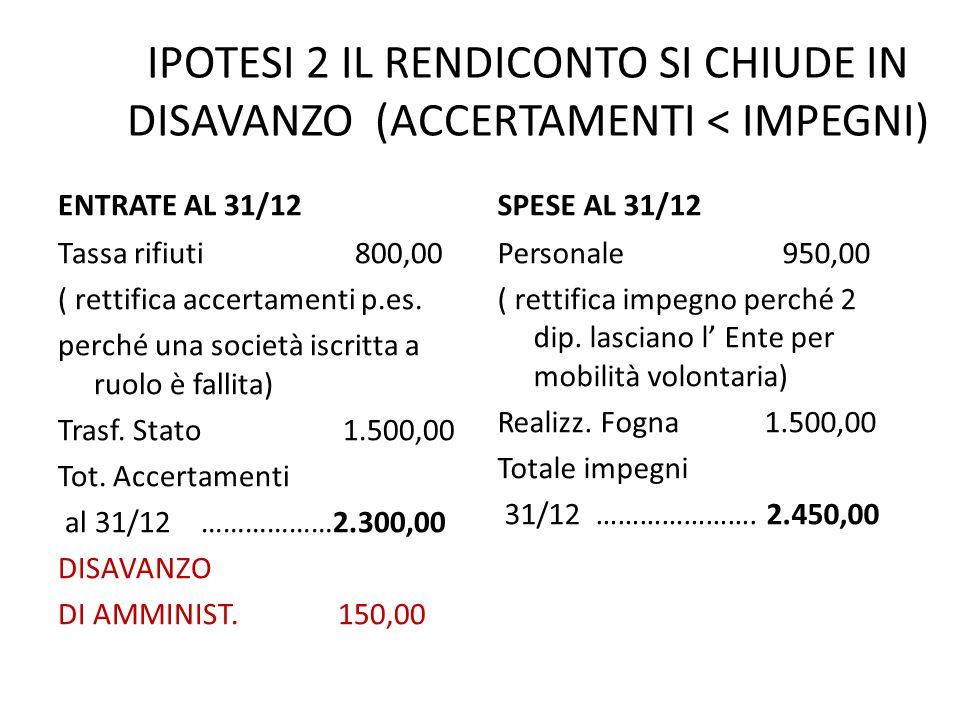 IPOTESI 2 IL RENDICONTO SI CHIUDE IN DISAVANZO (ACCERTAMENTI < IMPEGNI) ENTRATE AL 31/12 Tassa rifiuti 800,00 ( rettifica accertamenti p.es. perché un
