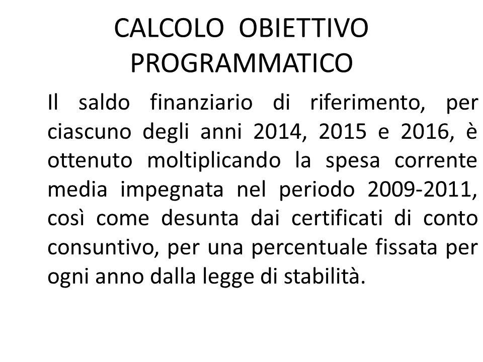 CALCOLO OBIETTIVO PROGRAMMATICO Il saldo finanziario di riferimento, per ciascuno degli anni 2014, 2015 e 2016, è ottenuto moltiplicando la spesa corr