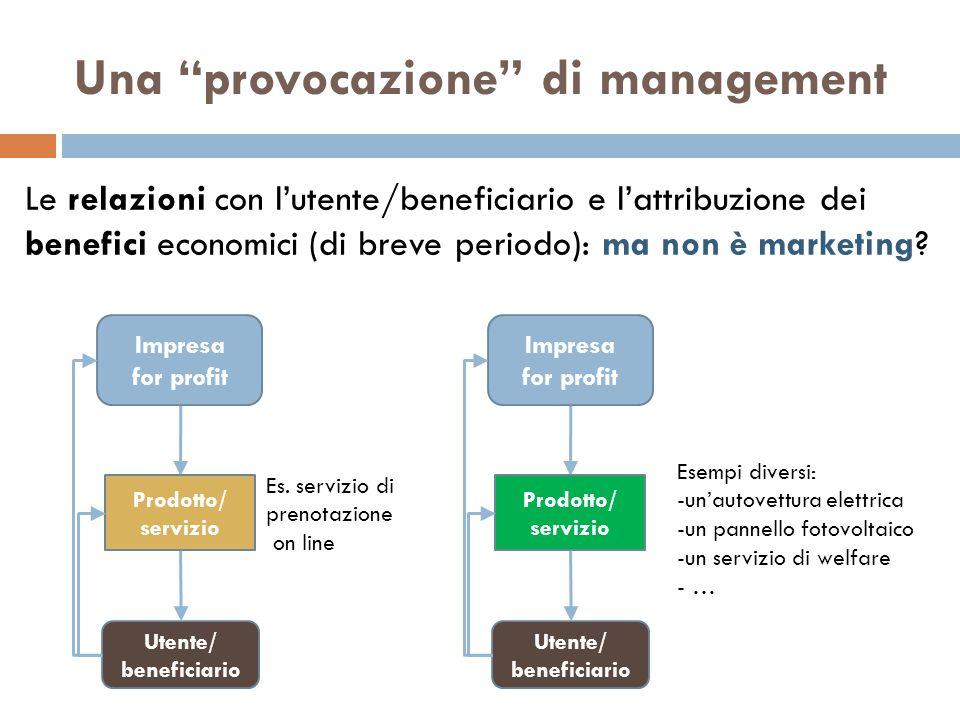 Una provocazione di management Impresa for profit Le relazioni con l'utente/beneficiario e l'attribuzione dei benefici economici (di breve periodo): ma non è marketing.