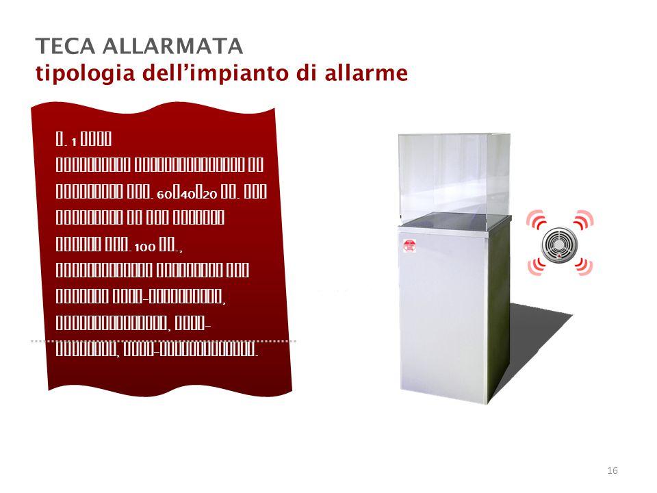 TECA ALLARMATA tipologia dell'impianto di allarme n.