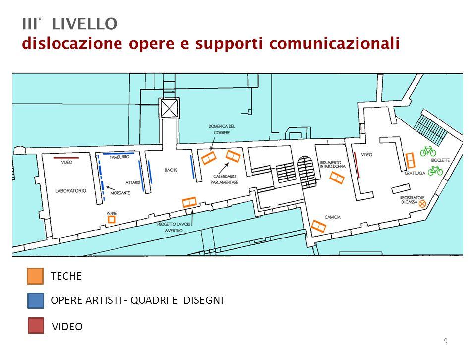 III° LIVELLO dislocazione opere e supporti comunicazionali OPERE ARTISTI - QUADRI E DISEGNI TECHE VIDEO 9