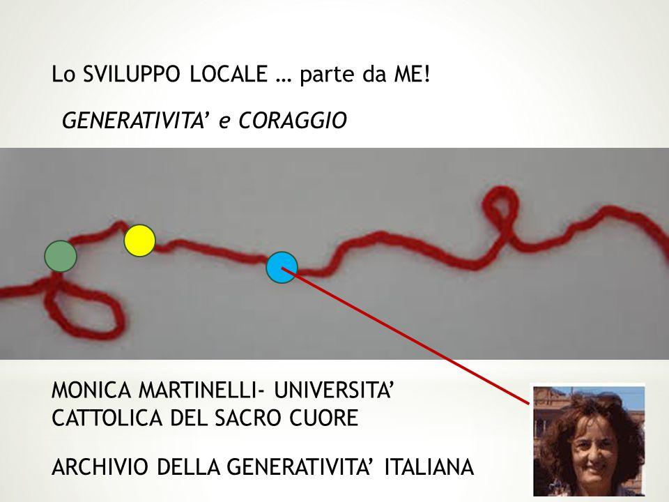 Lo SVILUPPO LOCALE … parte da ME! GENERATIVITA' e CORAGGIO MONICA MARTINELLI- UNIVERSITA' CATTOLICA DEL SACRO CUORE ARCHIVIO DELLA GENERATIVITA' ITALI