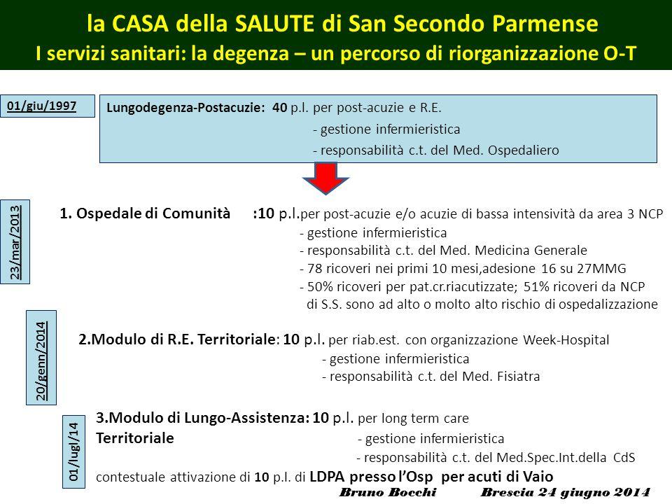 Lungodegenza-Postacuzie: 40 p.l. per post-acuzie e R.E. - gestione infermieristica - responsabilità c.t. del Med. Ospedaliero 01/giu/1997 1. Ospedale