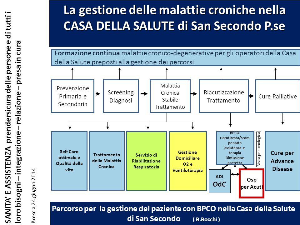 Percorso per la gestione del paziente con BPCO nella Casa della Salute di San Secondo ( B.Bocchi ) SANITA' E ASSISTENZA prendersicura delle persone e