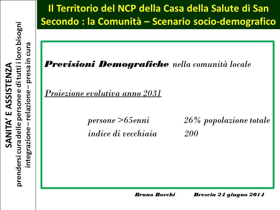 Bruno Bocchi Brescia 24 giugno 2014 Previsioni Demografiche nella comunità locale Proiezione evolutiva anno 2031 persone >65enni 26% popolazione total
