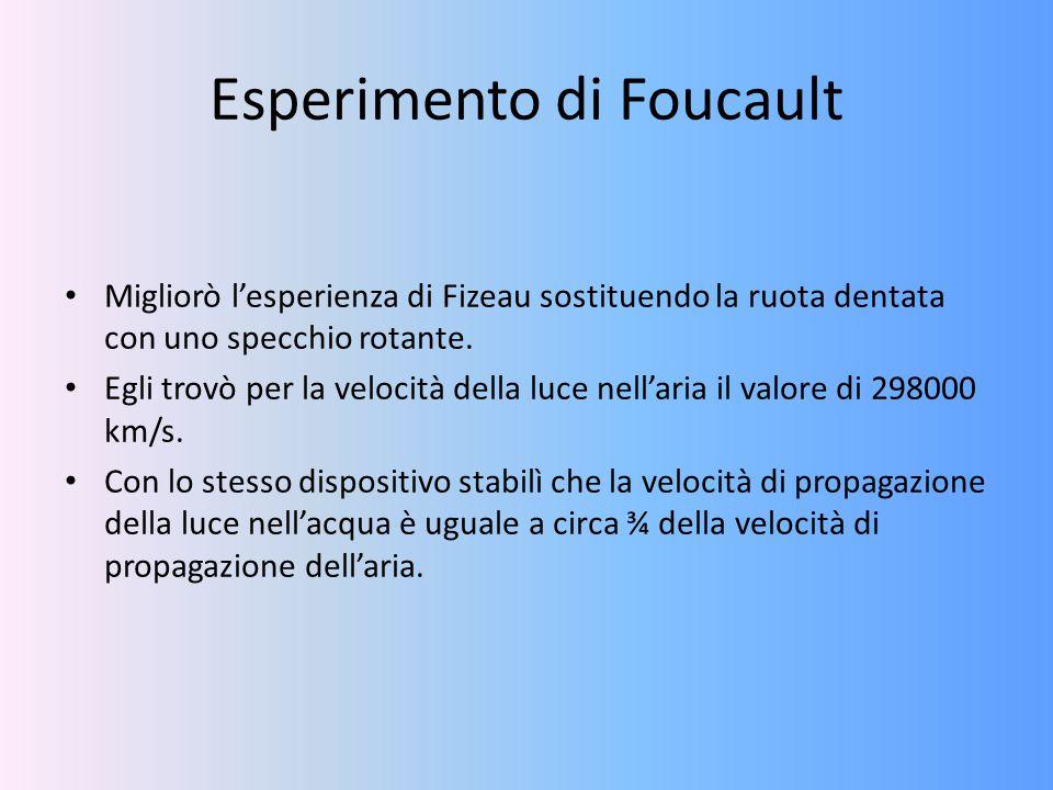 Esperimento di Foucault Migliorò l'esperienza di Fizeau sostituendo la ruota dentata con uno specchio rotante. Egli trovò per la velocità della luce n