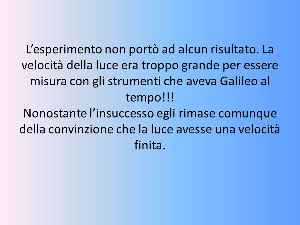 La teoria di Galileo fu confermata da Romer che nel 1676 riuscì a misurare, seppure approssimativamente, la velocità della luce.