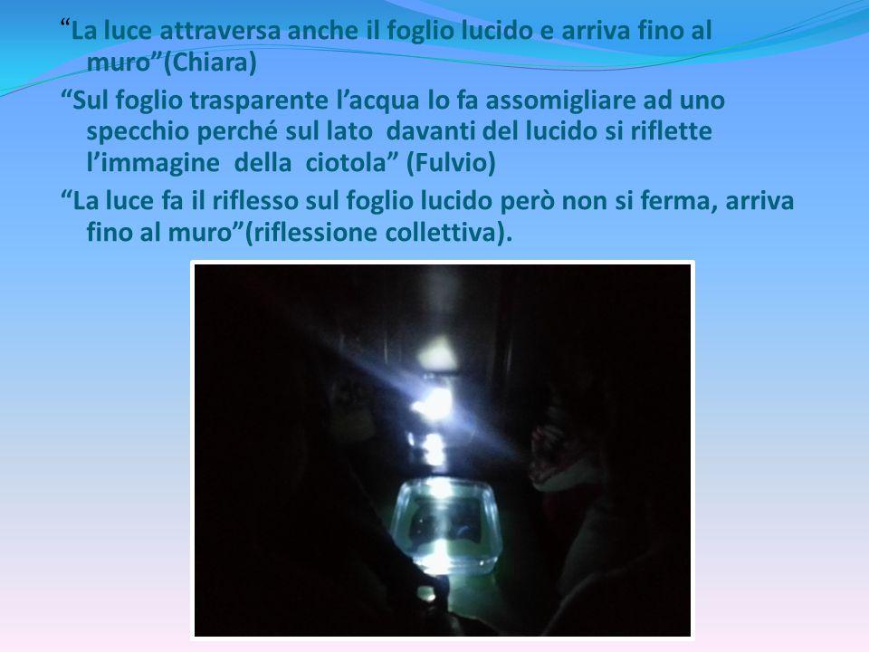 """""""La luce attraversa anche il foglio lucido e arriva fino al muro""""(Chiara) """"Sul foglio trasparente l'acqua lo fa assomigliare ad uno specchio perché su"""