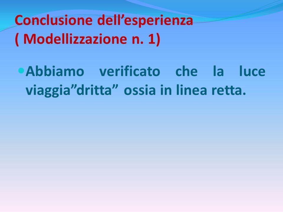 """Conclusione dell'esperienza ( Modellizzazione n. 1) Abbiamo verificato che la luce viaggia""""dritta"""" ossia in linea retta."""