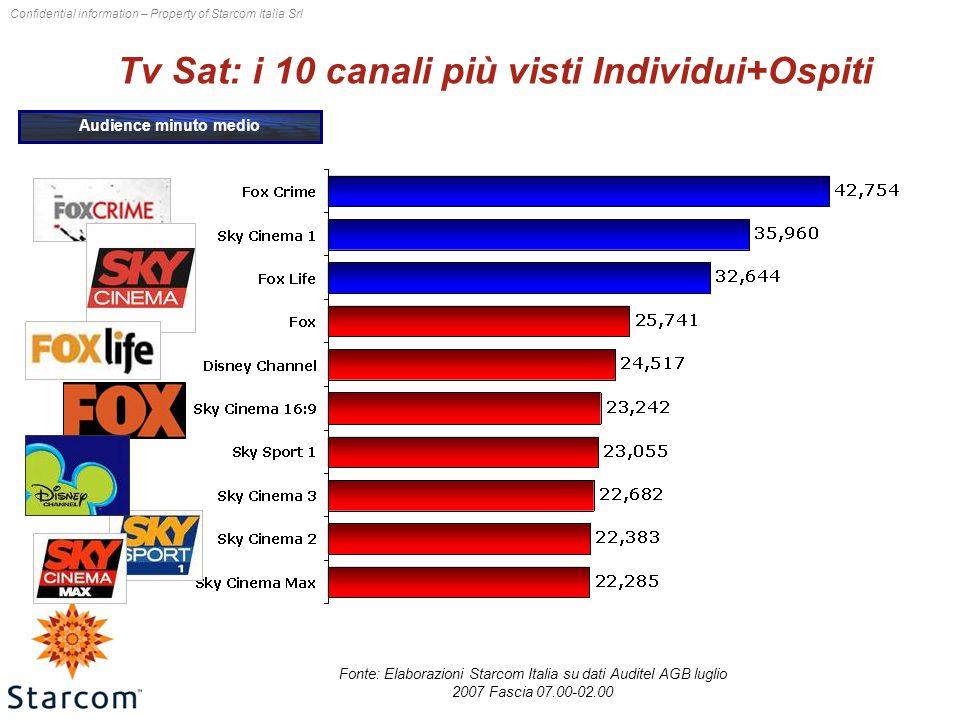 Confidential information – Property of Starcom Italia Srl Tv Sat: i 10 canali più visti Individui+Ospiti Fonte: Elaborazioni Starcom Italia su dati Au