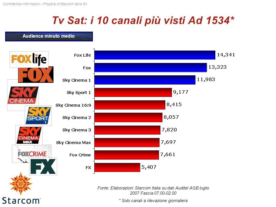 Confidential information – Property of Starcom Italia Srl Tv Sat: i 10 canali più visti Ad 1534* Audience minuto medio Fonte: Elaborazioni Starcom Ita