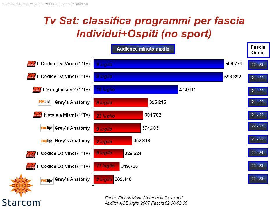Confidential information – Property of Starcom Italia Srl Tv Sat: classifica programmi per fascia Individui+Ospiti (no sport) Fonte: Elaborazioni Star