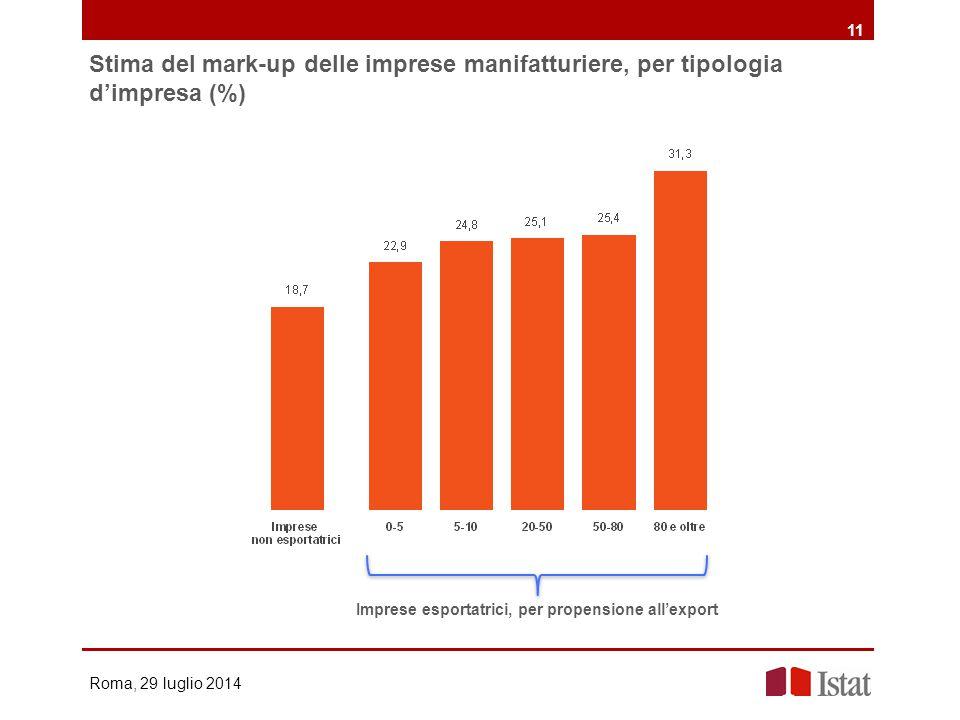 Stima del mark-up delle imprese manifatturiere, per tipologia d'impresa (%) Roma, 29 luglio 2014 11 Imprese esportatrici, per propensione all'export