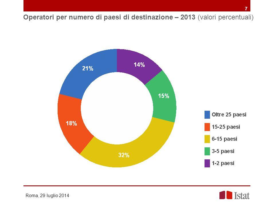 Operatori per numero di paesi di destinazione – 2013 (valori percentuali) Roma, 29 luglio 2014 7