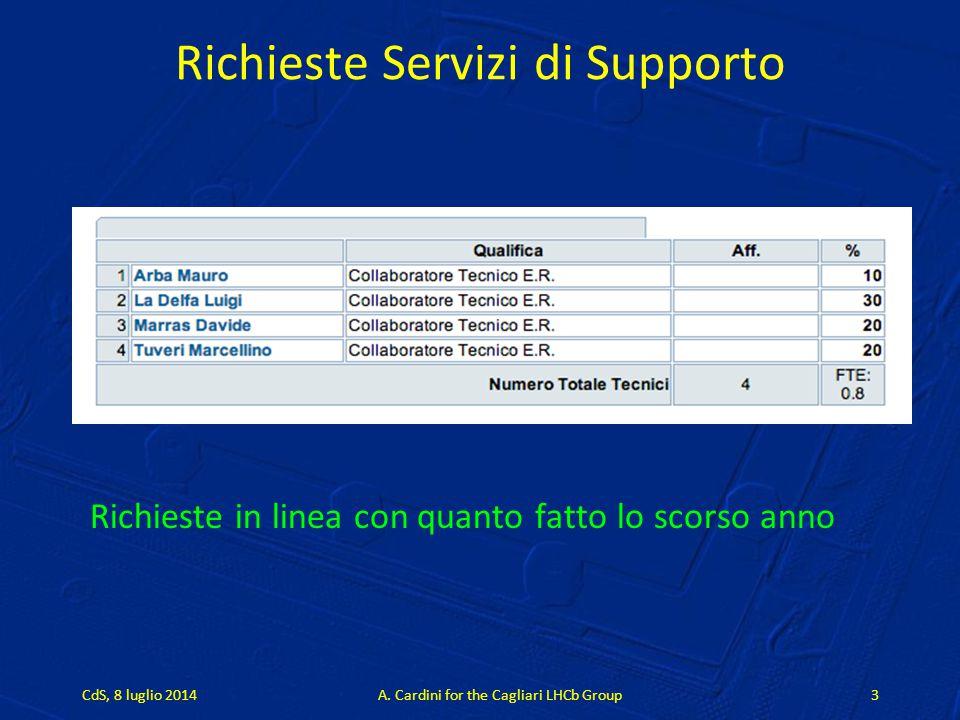 Richieste Servizi di Supporto Richieste in linea con quanto fatto lo scorso anno CdS, 8 luglio 2014A. Cardini for the Cagliari LHCb Group3