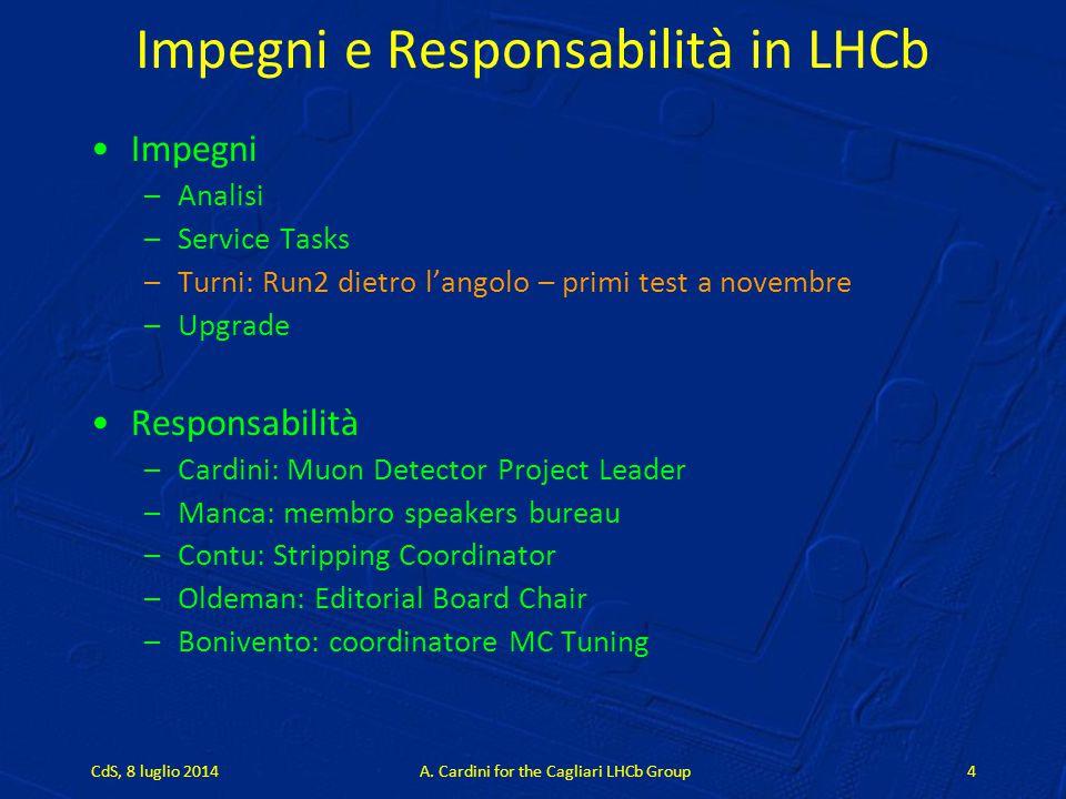 Impegni e Responsabilità in LHCb Impegni –Analisi –Service Tasks –Turni: Run2 dietro l'angolo – primi test a novembre –Upgrade Responsabilità –Cardini