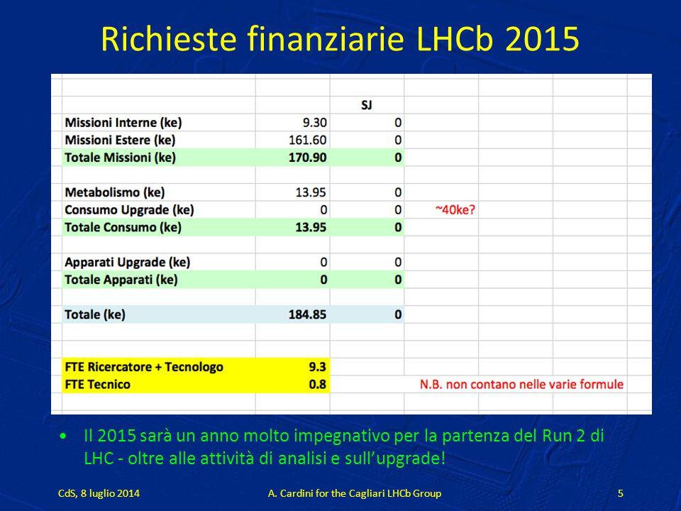 Richieste finanziarie LHCb 2015 Il 2015 sarà un anno molto impegnativo per la partenza del Run 2 di LHC - oltre alle attività di analisi e sull'upgrade.