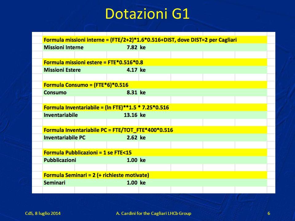 Dotazioni G1 CdS, 8 luglio 2014A. Cardini for the Cagliari LHCb Group6