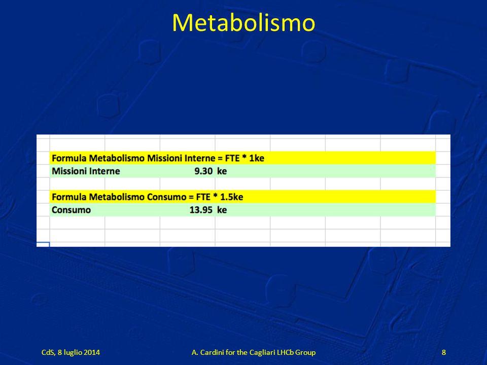 Metabolismo CdS, 8 luglio 2014A. Cardini for the Cagliari LHCb Group8