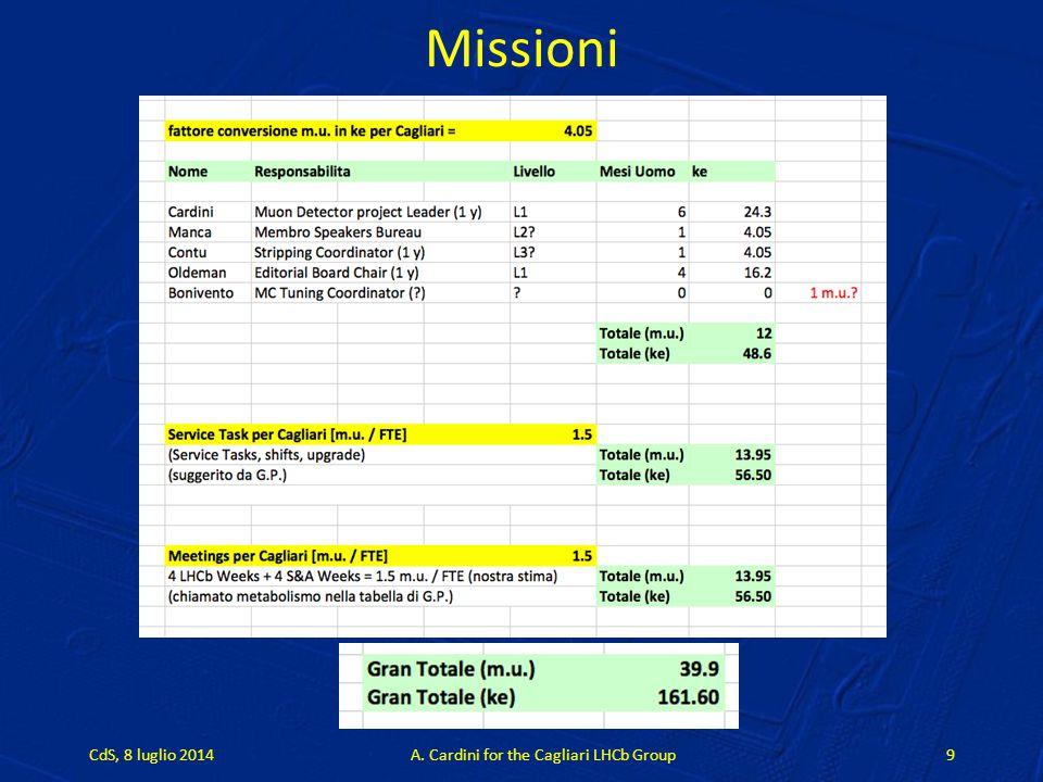 Missioni CdS, 8 luglio 2014A. Cardini for the Cagliari LHCb Group9