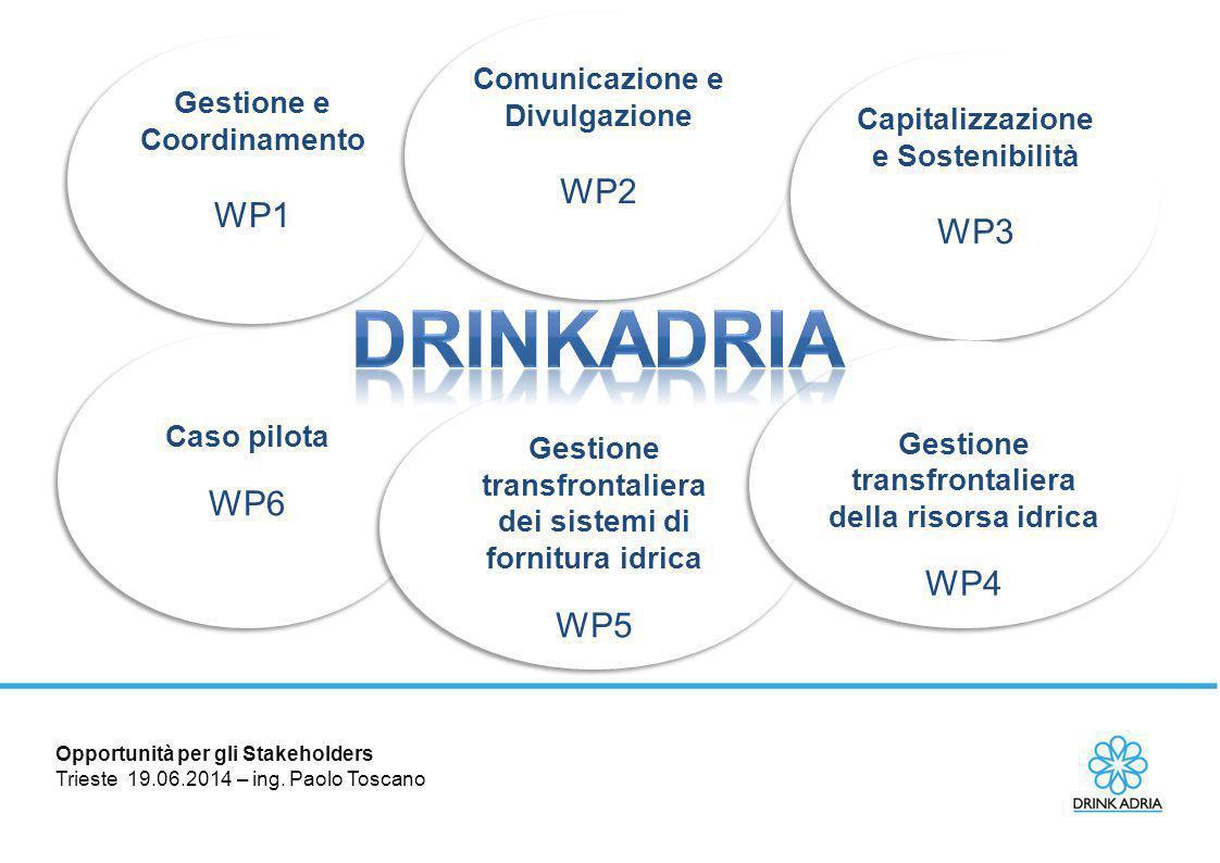 Il contesto geografico e culturale Il progetto DRINKADRIA rientra nell'ambito del Programma di Cooperazione Transfrontaliera Adriatic IPA ed interessa l'Italia, la Slovenia, la Croazia, la Bosnia ed Erzegovina, il Montenegro, l'Albania, la Grecia e la Serbia.