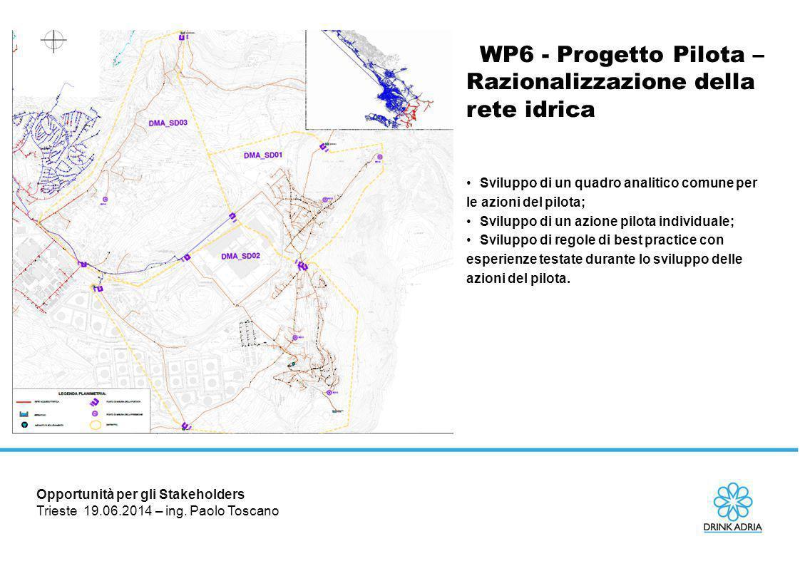 Opportunità per gli Stakeholders Trieste 19.06.2014 – ing.