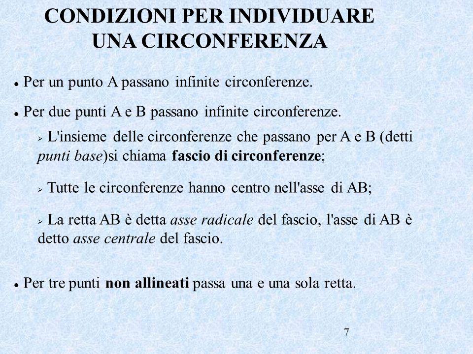7 CONDIZIONI PER INDIVIDUARE UNA CIRCONFERENZA Per un punto A passano infinite circonferenze. Per due punti A e B passano infinite circonferenze. Per