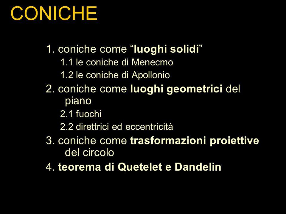 """CONICHE 1. coniche come """"luoghi solidi"""" 1.1 le coniche di Menecmo 1.2 le coniche di Apollonio 2. coniche come luoghi geometrici del piano 2.1 fuochi 2"""