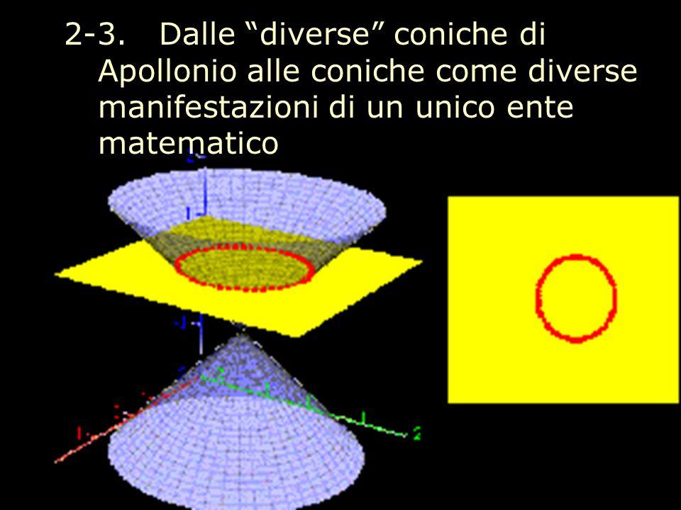 """2-3. Dalle """"diverse"""" coniche di Apollonio alle coniche come diverse manifestazioni di un unico ente matematico"""