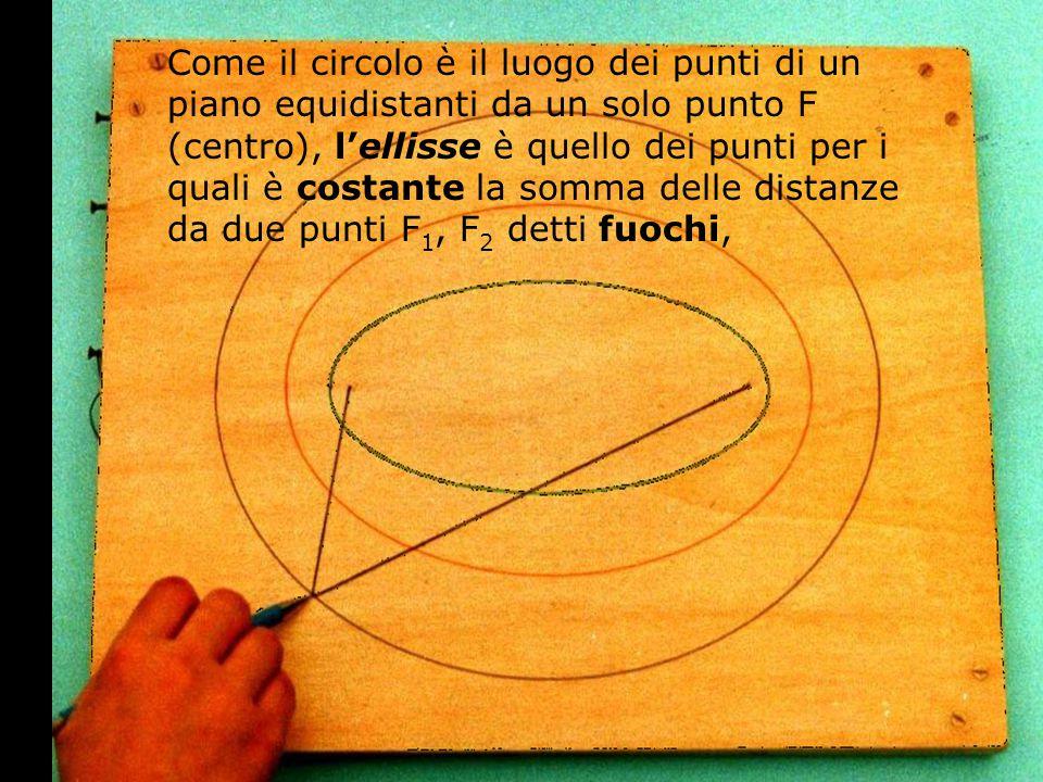Come il circolo è il luogo dei punti di un piano equidistanti da un solo punto F (centro), l'ellisse è quello dei punti per i quali è costante la somm