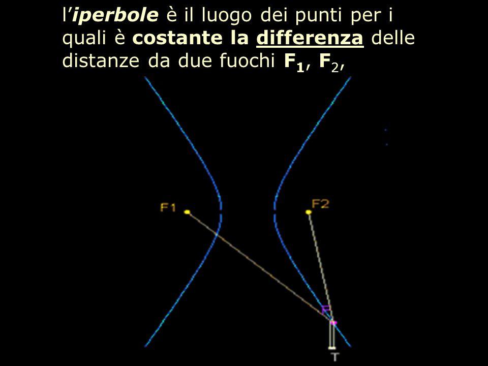 l'iperbole è il luogo dei punti per i quali è costante la differenza delle distanze da due fuochi F 1, F 2,