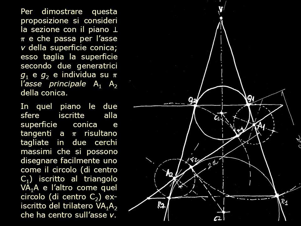 Per dimostrare questa proposizione si consideri la sezione con il piano   e che passa per l'asse v della superficie conica; esso taglia la superfici
