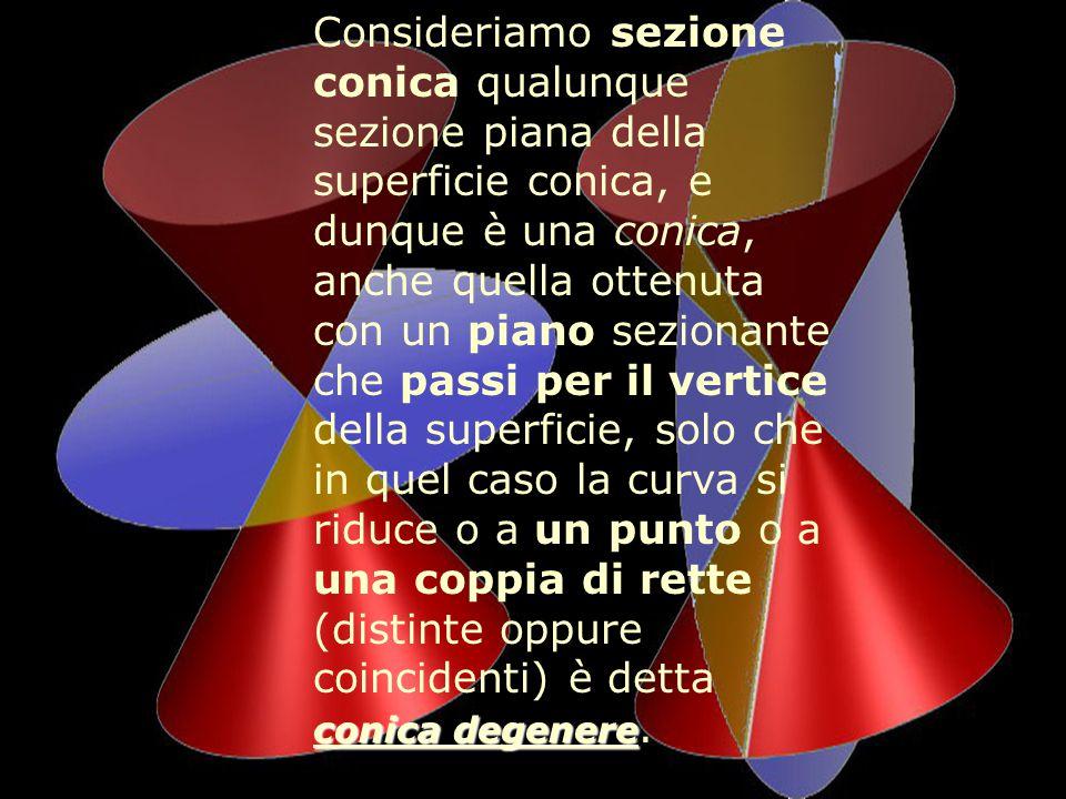 conica degenere Consideriamo sezione conica qualunque sezione piana della superficie conica, e dunque è una conica, anche quella ottenuta con un piano