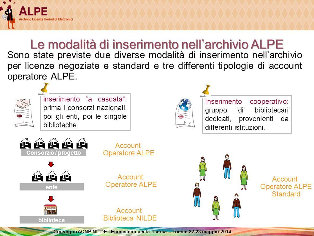 Convegno ACNP NILDE : Ecosistemi per la ricerca – Trieste 22-23 maggio 2014 Il funzionamento del software ALPE ALPE Search Engine FILTRI ISSN + ANNO ISBN EDITORE 1 www.editore.com.