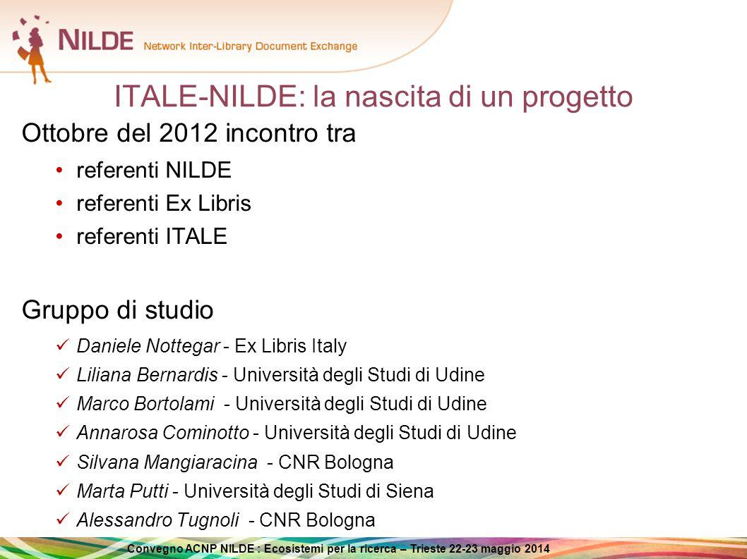 Convegno ACNP NILDE : Ecosistemi per la ricerca – Trieste 22-23 maggio 2014 ITALE-NILDE: il progetto Le fasi 1.Realizzazione in NILDE di una nuova tab per la ricerca via Z39.50 nei cataloghi ITALE.