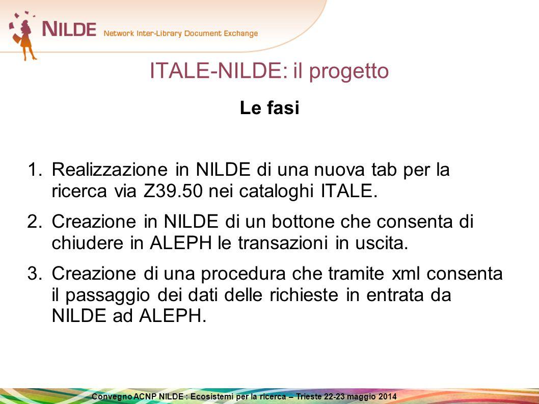 Convegno ACNP NILDE : Ecosistemi per la ricerca – Trieste 22-23 maggio 2014 ITALE-NILDE: il progetto ITALE Il progetto viene presentato all'Assemblea.