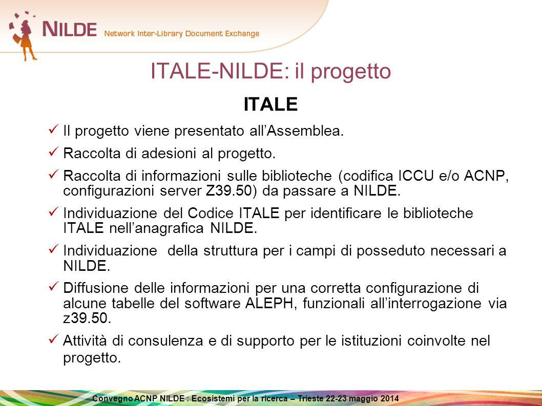 Convegno ACNP NILDE : Ecosistemi per la ricerca – Trieste 22-23 maggio 2014 ITALE-NILDE: il progetto NILDE Controllo della presenza nell'anagrafe NILDE delle biblioteche che hanno aderito al progetto.