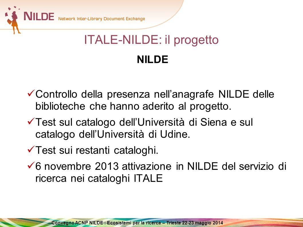 Convegno ACNP NILDE : Ecosistemi per la ricerca – Trieste 22-23 maggio 2014 ITALE-NILDE: il progetto Le fasi 2 e 3 E' cambiato il contesto.