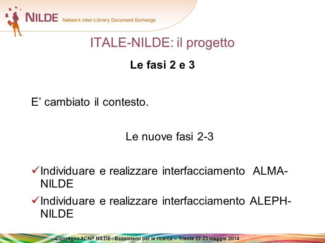 Convegno ACNP NILDE : Ecosistemi per la ricerca – Trieste 22-23 maggio 2014 ITALE-NILDE: il progetto Per maggiori informazioni e per seguire l'evoluzione del progetto http://www.itale.it