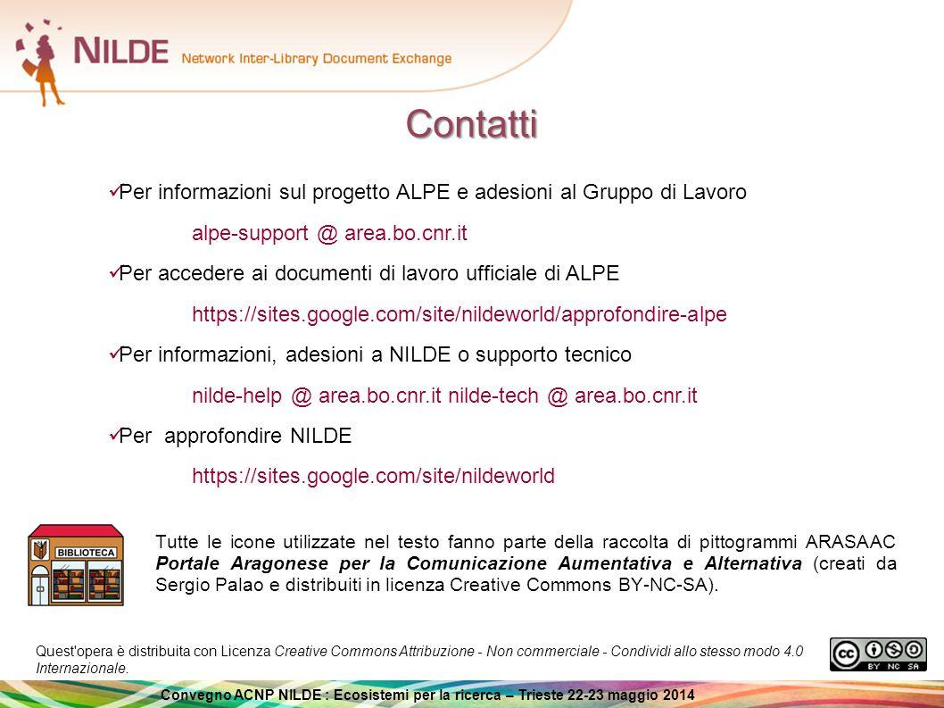 Convegno ACNP NILDE : Ecosistemi per la ricerca – Trieste 22-23 maggio 2014 Contatti Tutte le icone utilizzate nel testo fanno parte della raccolta di