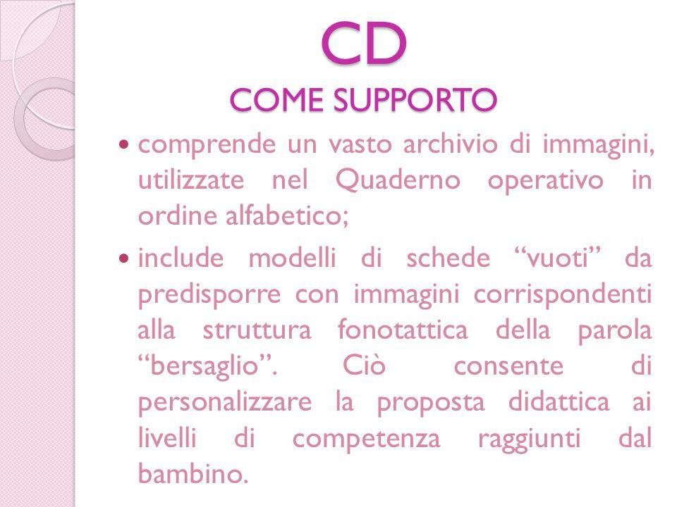 """CD COME SUPPORTO comprende un vasto archivio di immagini, utilizzate nel Quaderno operativo in ordine alfabetico; include modelli di schede """"vuoti"""" da"""