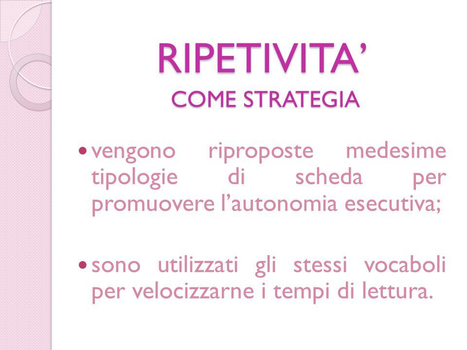 RIPETIVITA' COME STRATEGIA vengono riproposte medesime tipologie di scheda per promuovere l'autonomia esecutiva; sono utilizzati gli stessi vocaboli p