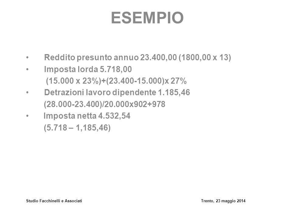 Studio Facchinelli e AssociatiTrento, 23 maggio 2014 ESEMPIO Reddito presunto annuo 23.400,00 (1800,00 x 13) Imposta lorda 5.718,00 (15.000 x 23%)+(23