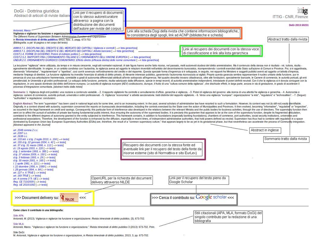 Servizi DoGi Per ogni aggiornamento:  i fascicoli spogliati  gli argomenti trattati  le fonti annotate