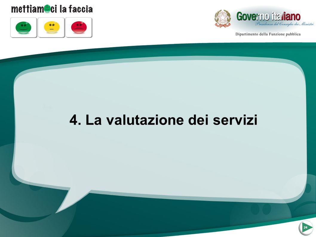 4. La valutazione dei servizi 24