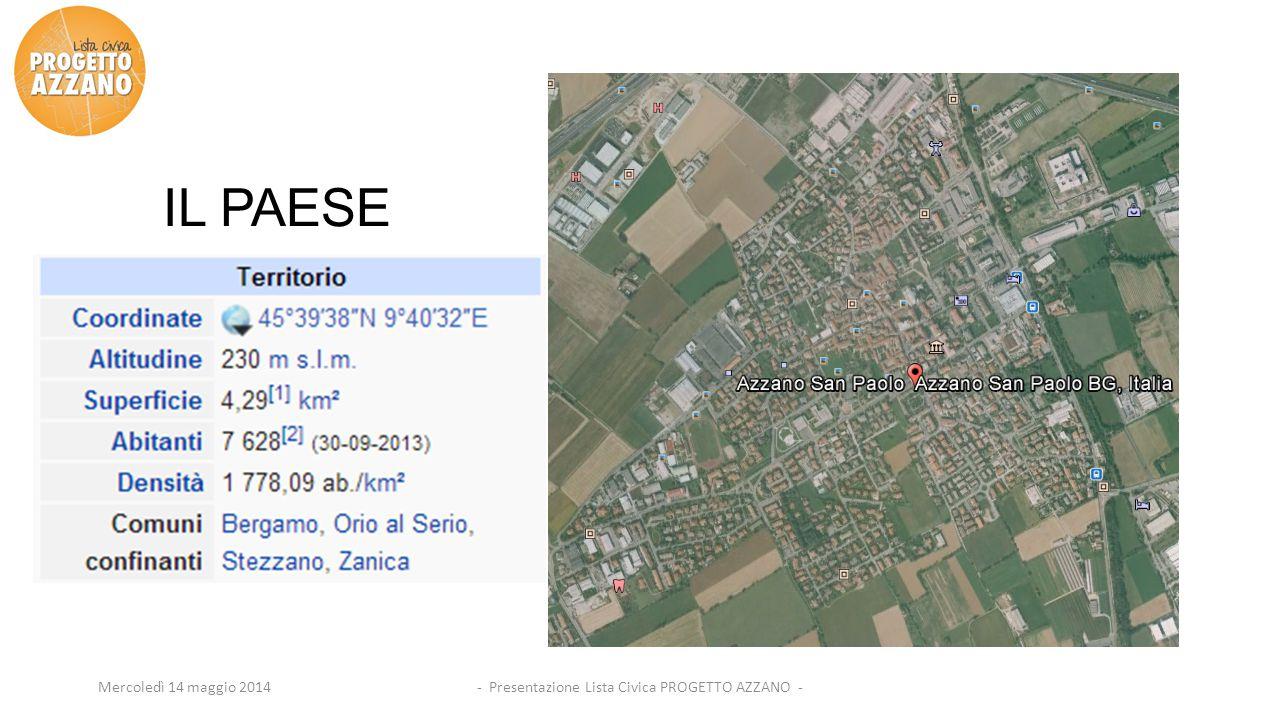 - Presentazione Lista Civica PROGETTO AZZANO -Mercoledì 14 maggio 2014 IL PAESE