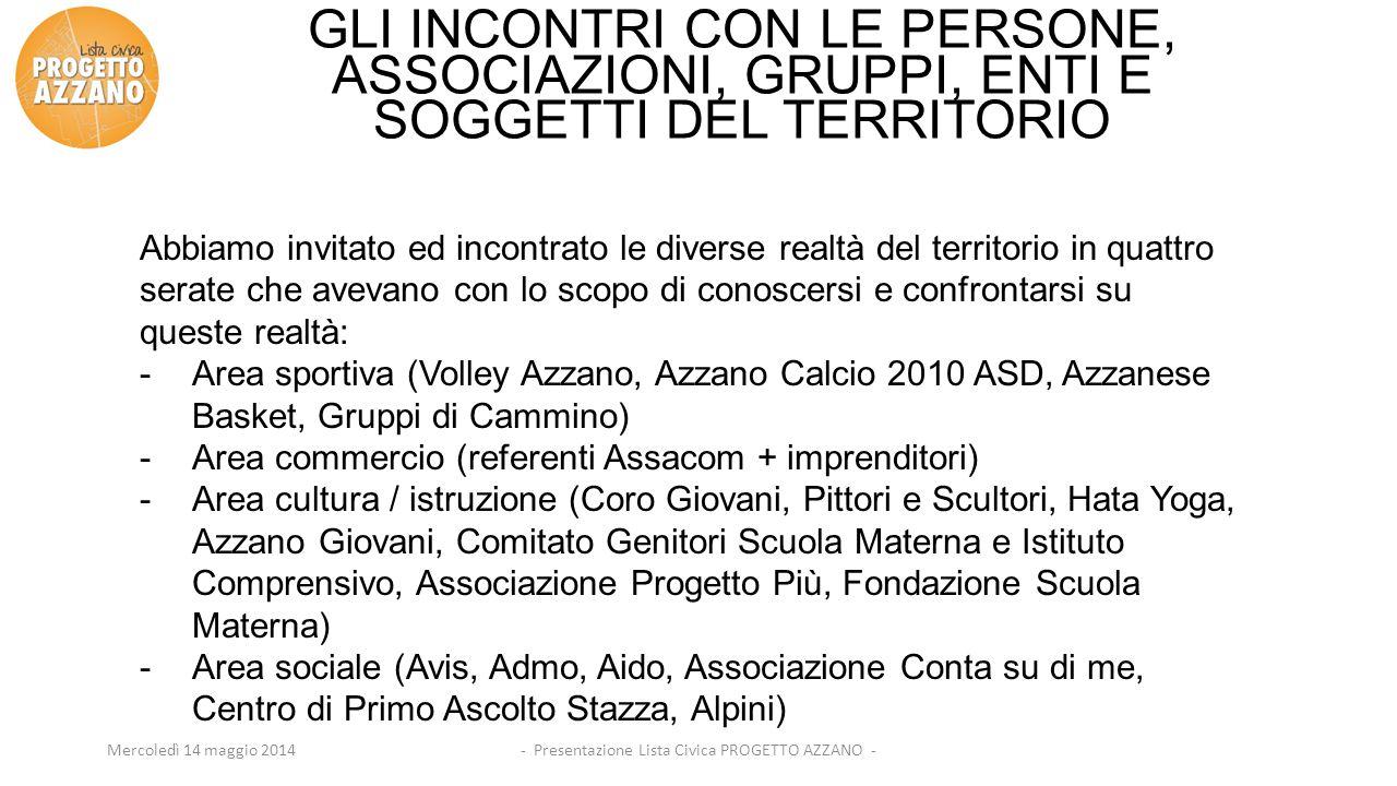 - Presentazione Lista Civica PROGETTO AZZANO -Mercoledì 14 maggio 2014 GLI INCONTRI CON LE PERSONE, ASSOCIAZIONI, GRUPPI, ENTI E SOGGETTI DEL TERRITOR