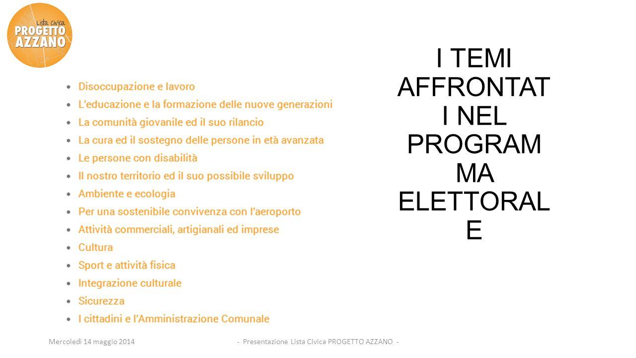 - Presentazione Lista Civica PROGETTO AZZANO -Mercoledì 14 maggio 2014 I TEMI AFFRONTAT I NEL PROGRAM MA ELETTORAL E